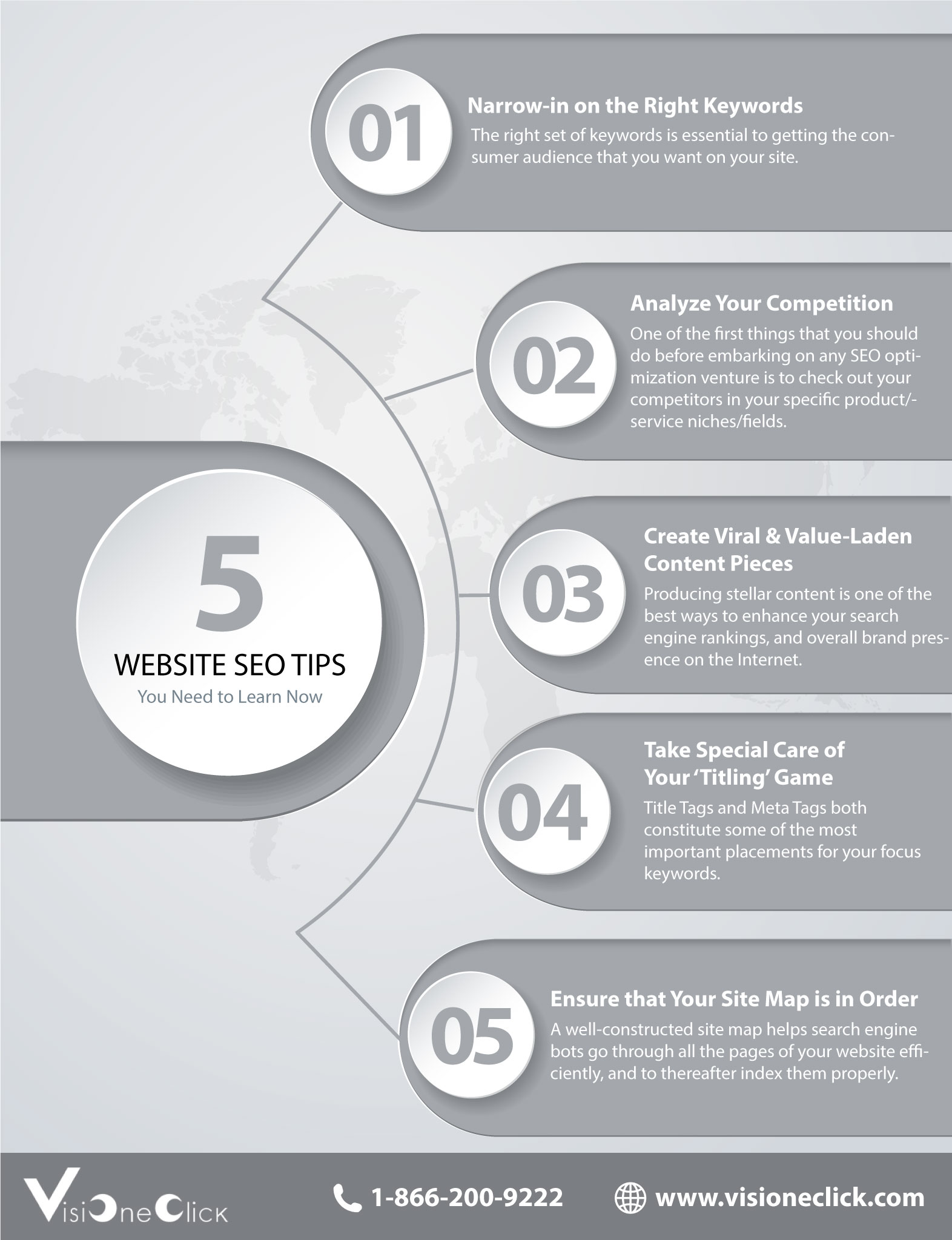 5 Website SEO Tips You Need to Learn Now