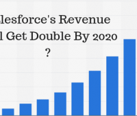 Salesforce's Revenue by 2020