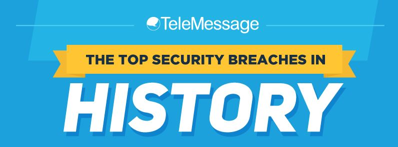 The Top Security Breaches in History