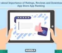 The Significance of Reviews, Ratings, And Downloads to Apple Store Apps
