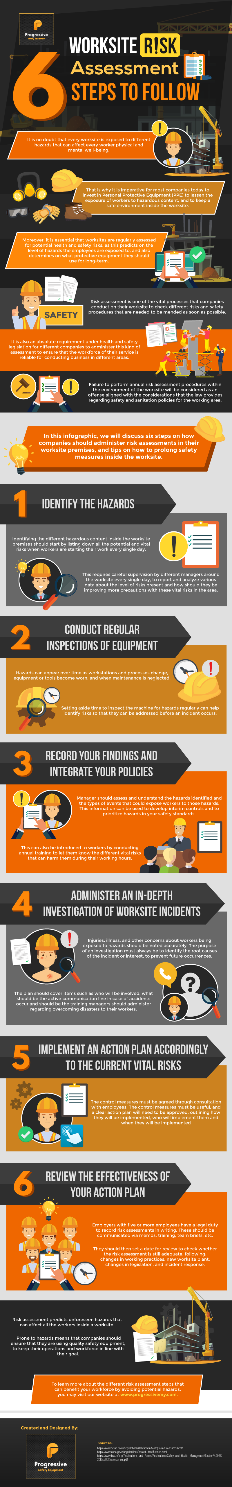 Work site Risk Assessment: 6 Steps to Follow (Infographic)